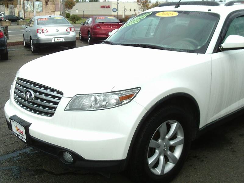 Used Cars In Chandler Serving Phoenix Metro Area Used
