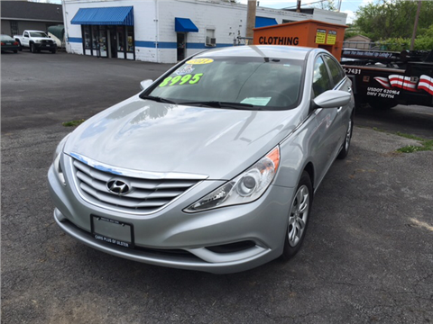 Cars For Sale By Owner Kingston Ny
