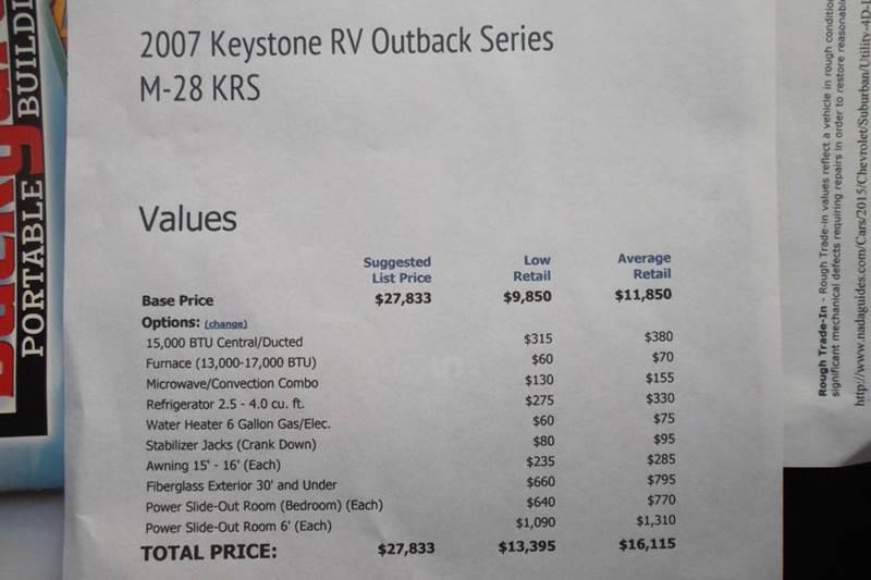 2007 Keystone Outback Kagaroo - Chanute KS