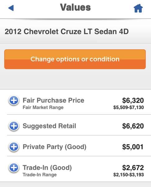 2012 Chevrolet Cruze LT 4dr Sedan W/1LT In Ithaca NY