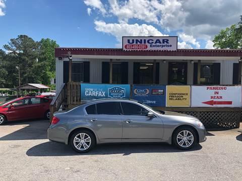 Unicar Enterprise – Car Dealer in Lexington, SC