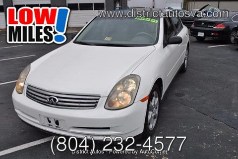 2004 Infiniti G35 for sale in Richmond VA
