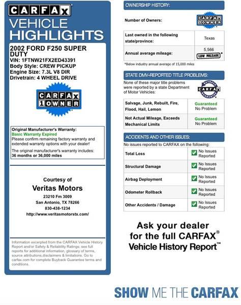 2002 Ford F-250 Super Duty for sale at Veritas Motors in San Antonio TX
