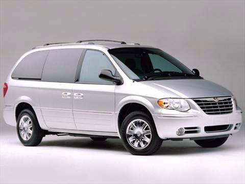 2007 Chrysler Town and Country for sale in Hatboro, PA