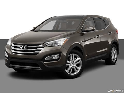 2013 Hyundai Santa Fe Sport for sale in Richmond, VA
