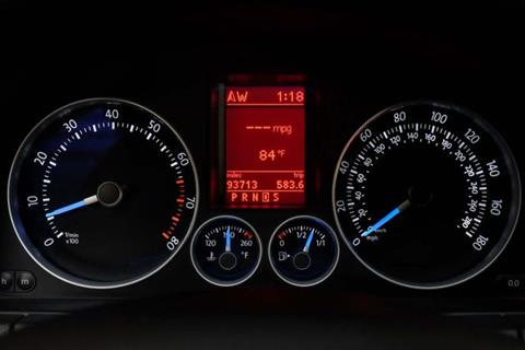 2008 Volkswagen R32