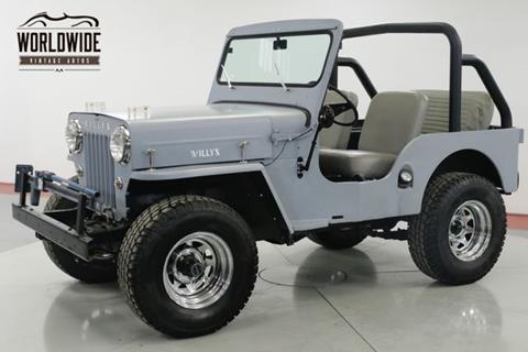 1961 Jeep Willys for sale in Denver, CO