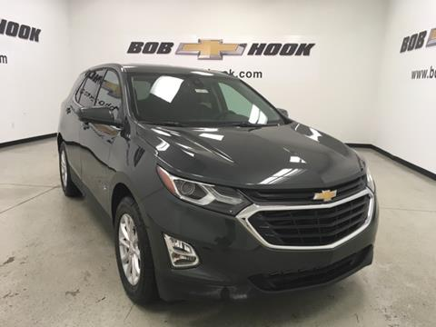 2020 Chevrolet Equinox for sale in Louisville, KY