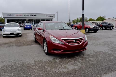 2011 Hyundai Sonata for sale in Russellville, KY