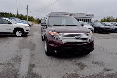 2011 Ford Explorer for sale in Russellville, KY