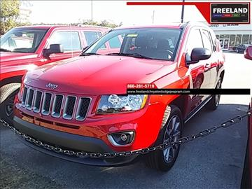 2017 Jeep Compass for sale in Russellville, KY