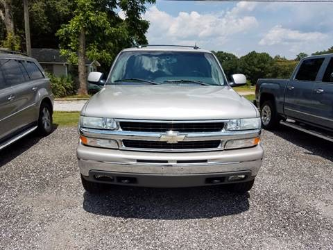 2004 Chevrolet Suburban for sale at Lyman Autogroup LLC. in Lyman SC