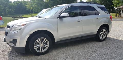 Victory Auto Sales >> Victory Auto Sales Llc Car Dealer In Mooreville Ms