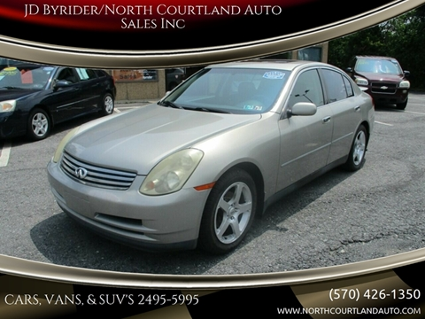 Jd Auto Sales >> Jd Byrider North Courtland Auto Sales Inc Car Dealer In East