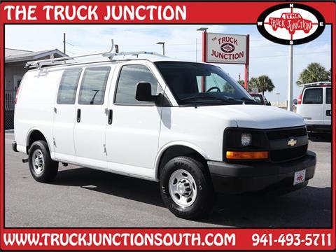 TRUCK JUNCTION SOUTH INC – Car Dealer in Port Charlotte, FL