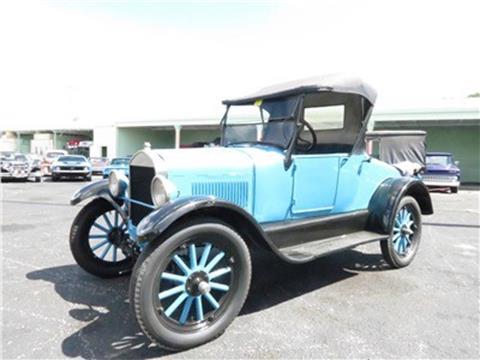 1926 Ford Model T for sale in Miami, FL