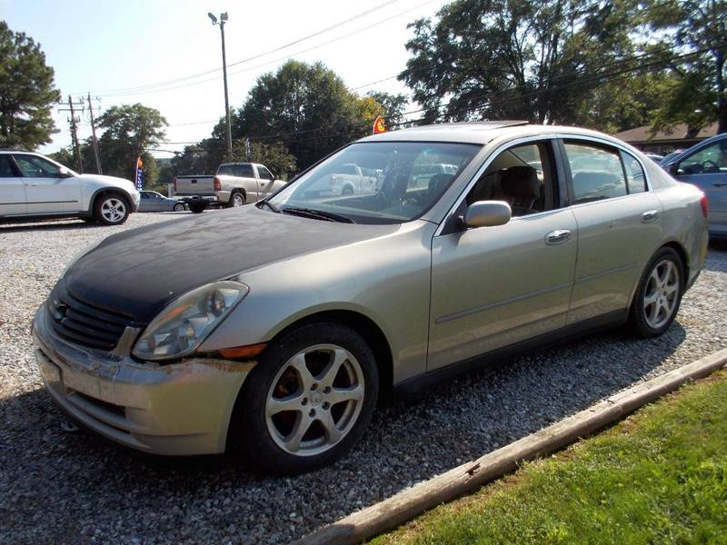 2003 Infiniti G35 Luxury 4dr Sedan Wleather In Spartanburg Sc
