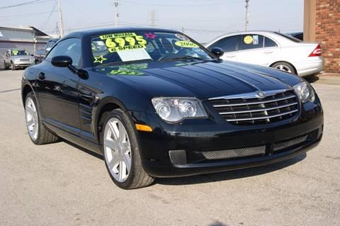 Chrysler Crossfire For Sale Carsforsale Com