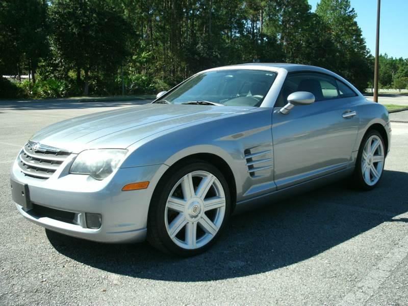 2005 Chrysler Crossfire for sale at NETWORK TRANSPORTATION INC in Jacksonville FL