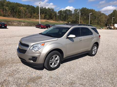 2014 Chevrolet Equinox for sale in Liberty, KY