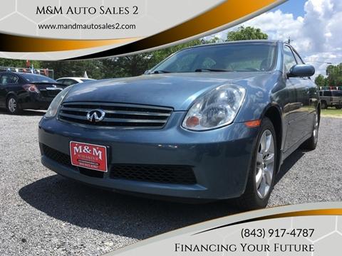 M&M Auto Sales >> M M Auto Sales 2 Auto Brokers Hartsville Sc Dealer