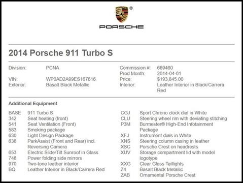 2014 Porsche 911 for sale in Carrollton, TX