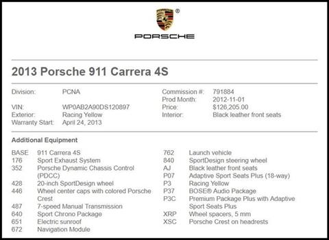 2013 Porsche 911 for sale in Carrollton, TX