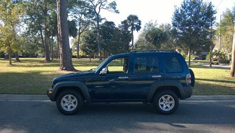2004 Jeep Liberty for sale at Import Auto Brokers Inc in Jacksonville FL