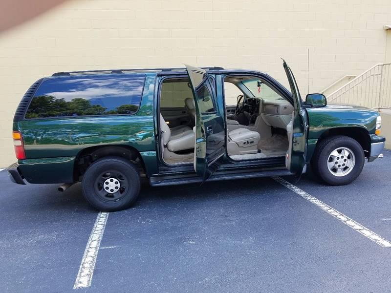 2003 Chevrolet Suburban for sale at LATIN AMERICAN MOTORS in Grayson GA