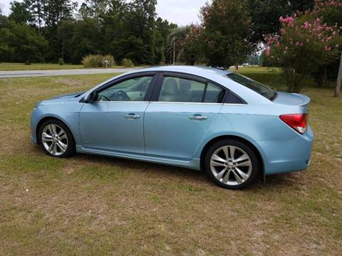 Best Used Cars Under 10 000 For Sale In South Carolina
