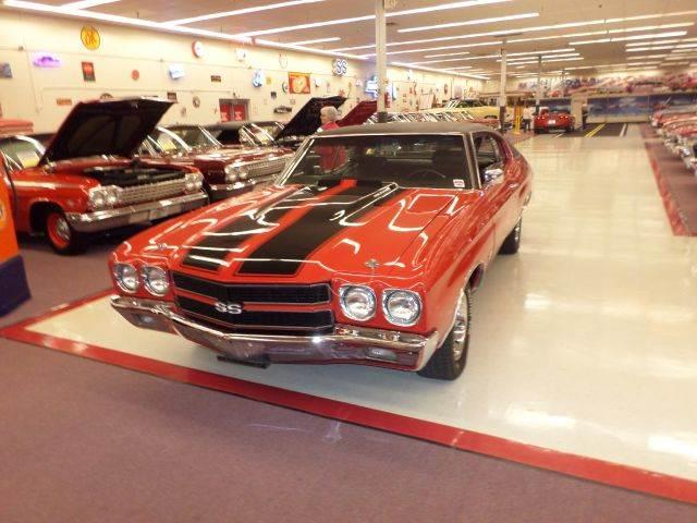 1970 Chevrolet Chevelle for sale at MUSCLE CAR CITY LLC in Punta Gorda FL