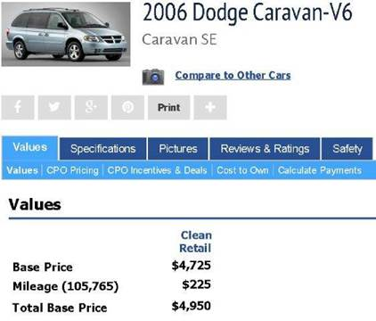 2006 Dodge Caravan for sale at Gulf Financial Solutions Inc DBA GFS Autos in Panama City Beach FL
