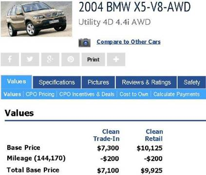 2004 BMW X5 for sale at Gulf Financial Solutions Inc DBA GFS Autos in Panama City Beach FL