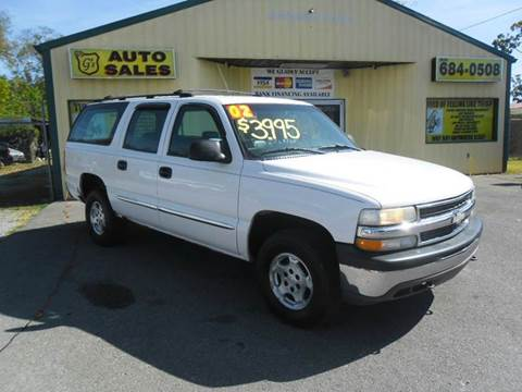 2002 Chevrolet Suburban for sale at Mr. G's Auto Sales in Shelbyville TN