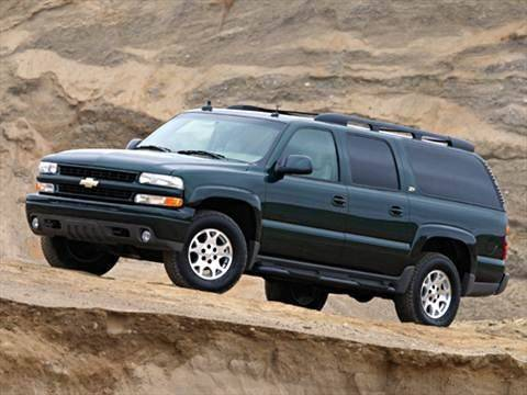2002 Chevrolet Suburban car for sale in Detroit