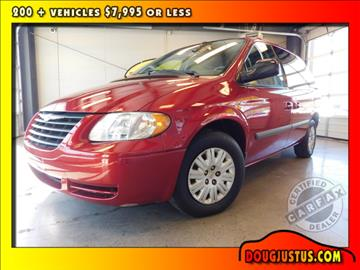 2007 Chrysler Town and Country for sale in Knoxville, TN