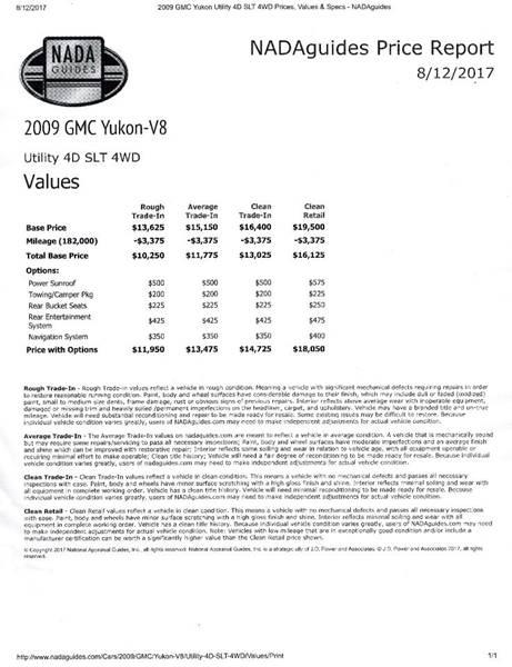 2009 GMC Yukon 4x4 SLT 4dr SUV w/ 4SA - Kansas City MO