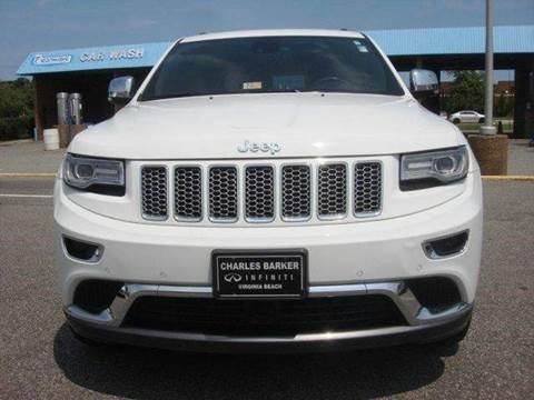 2014 Jeep Grand Cherokee for sale at Global Auto Sales USA in Miami FL