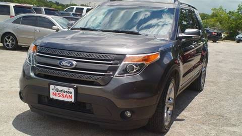 2015 Ford Explorer for sale at Global Vehicles,Inc in Irving TX