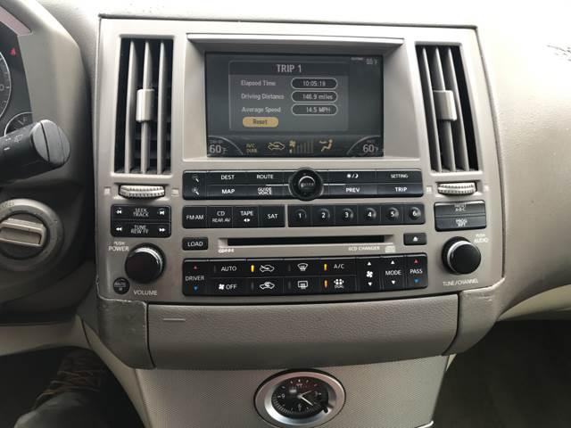 2005 Infiniti FX35 AWD 4dr SUV - Greenville SC