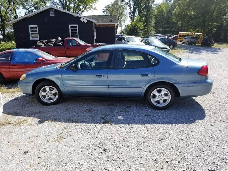 Cheap Cars In Tuscaloosa Al