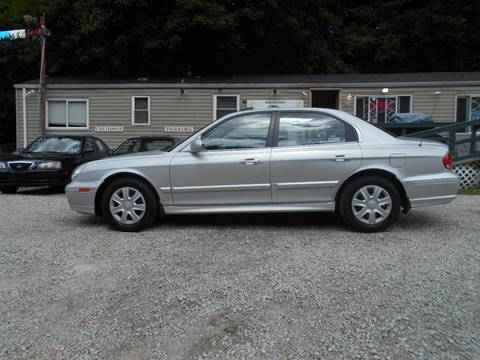 2003 Hyundai Sonata for sale at Unity Auto Sales in Pittsburgh PA