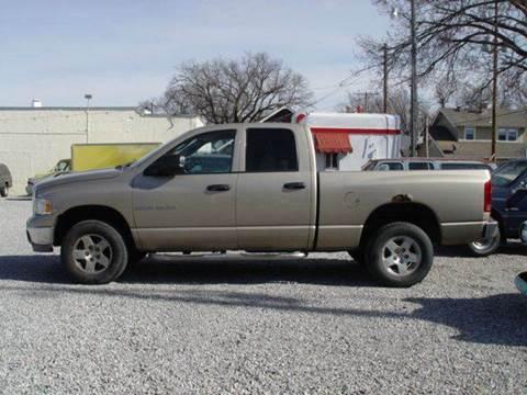 Cheap Trucks For Sale Wichita Ks