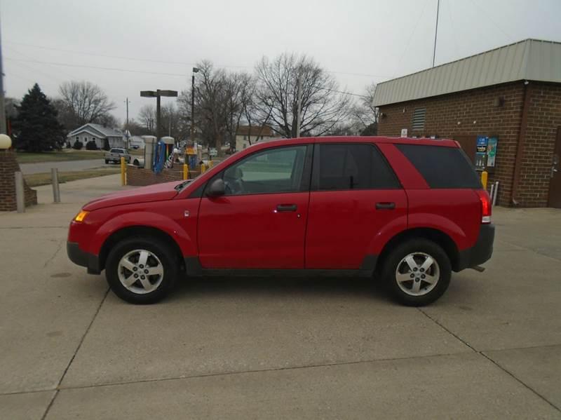 Used Car Parts Craigslist Kansas City