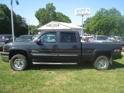 Find Kidd's Truck & Auto Sales in Fort Atkinson with Address, Phone number from Yahoo US Local. Includes Kidd's Truck & Auto Sales Reviews, maps & directions to Kidd's Truck & Auto Sales in Fort Atkinson and more from Yahoo US bestkapper.tks: 0.
