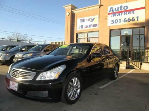 Auto Market Used Cars Oklahoma City OK Dealer