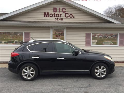 Bic Motors Used Cars Jackson Mo Dealer