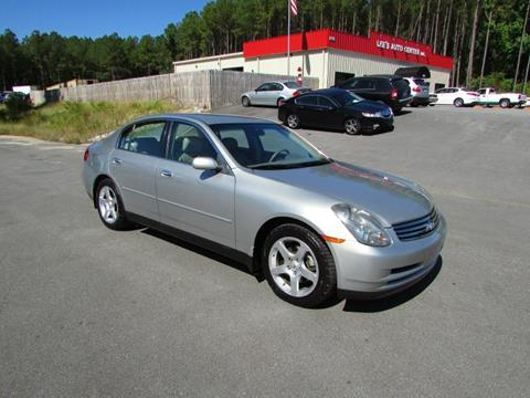 2004 Infiniti G35 for sale in Raleigh, NC
