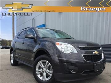 2014 Chevrolet Equinox for sale in Milwaukee, WI