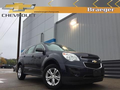 2015 Chevrolet Equinox for sale in Milwaukee, WI